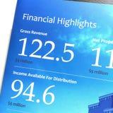 Finansiella viktig Arkivfoto