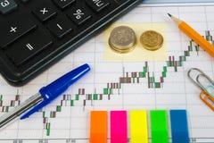 Finansiellt diagram på en vit bakgrund med räknemaskinen, preventivpillerar, pennan, blyertspennan och gemmar Royaltyfri Fotografi