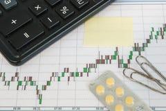 Finansiellt diagram på en vit bakgrund med räknemaskinen, preventivpillerar, pennan, blyertspennan och gemmar royaltyfria bilder