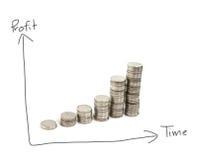 Finansiellt framgångbegrepp Arkivbilder