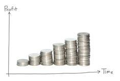 Finansiellt framgångbegrepp Royaltyfri Fotografi