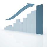 finansiellt histogram stock illustrationer