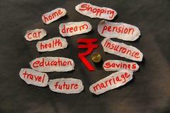 Finansiera begreppet med kostnader som etiketter, med indiskt valutasymbol Arkivbild