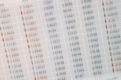 Finansować rozkład Obrazy Stock