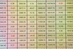 Finansować rozkład Zdjęcie Stock