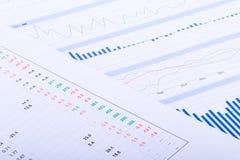 Finansowa Prętowej mapy Graficzna analiza Zdjęcie Royalty Free