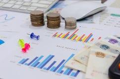 Finansowa wykres inwestycja Fotografia Stock