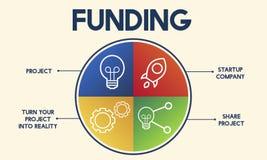 Finansowanie darowizny budżet Inwestuje bankowość pieniądze pojęcie ilustracja wektor