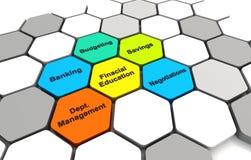 Finansowego planu biznesowego diagrama podłączeniowy ulowy tło Zdjęcie Stock