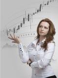 Finansowy dane pojęcie Kobieta pracuje z analityka Sporządza mapę wykres informację z Japońskimi świeczkami na cyfrowym ekranie Zdjęcia Stock