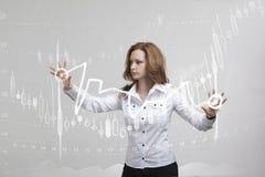Finansowy dane pojęcie Kobieta pracuje z analityka Sporządza mapę wykres informację z Japońskimi świeczkami na cyfrowym ekranie Obrazy Stock