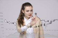 Finansowy dane pojęcie Kobieta pracuje z analityka Sporządza mapę wykres informację z Japońskimi świeczkami na cyfrowym ekranie Obrazy Royalty Free