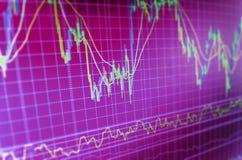 Finansowy giełdy papierów wartościowych tło Zdjęcia Stock
