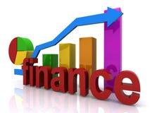 finansowy wykres Obraz Stock