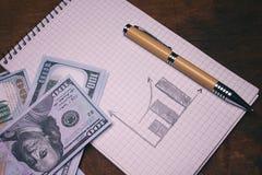 Finansowy wykres Fotografia Stock