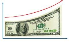 Finanzas, crecimiento de la economía por 100 dólar. Aislado Fotografía de archivo libre de regalías