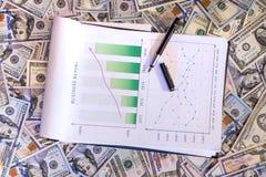 Finanzdiagramm auf Dollar Lizenzfreie Stockfotos