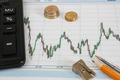 Finanzdiagramm auf einem weißen Hintergrund mit Taschenrechner, Münzen, Stifte, Bleistifte, Büroklammern Stockbild