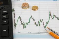 Finanzdiagramm auf einem weißen Hintergrund mit Taschenrechner, Münzen, Stifte, Bleistifte, Büroklammern Lizenzfreie Stockfotos