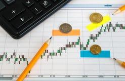 Finanzdiagramm auf einem weißen Hintergrund mit Taschenrechner, Münzen, Stiften, Bleistiften und Münzen auf einem Aufkleber Lizenzfreie Stockfotos