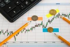 Finanzdiagramm auf einem weißen Hintergrund mit Taschenrechner, Münzen, Stiften, Bleistiften und Münzen auf einem Aufkleber Stockbild