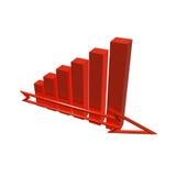 Finanzdiagramm 3D Lizenzfreie Stockfotografie