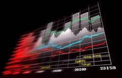 Finanzdiagramme an der Digitalanzeige Stockbild