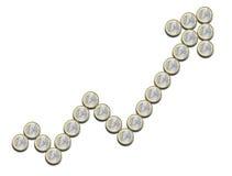 Finanzdiagrammpositiv, erfolgt mit Euromünzen Stockfotografie