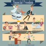 Finanzfreiheit infographics Stockbilder