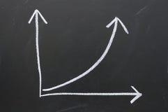 Finanzgeschäftsdiagramm auf blakcboard Lizenzfreie Stockbilder