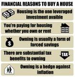 Finanzgrundkaufhaus stock abbildung