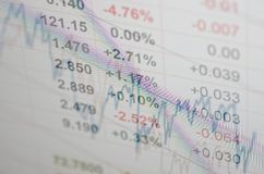 Finanzhandel lizenzfreie stockbilder