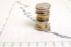Finanziario-indicatori Immagine Stock Libera da Diritti