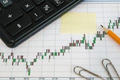 Finanzieren Sie Diagramm auf einem weißen Hintergrund mit Taschenrechner, Bleistifte, Aufkleberkopienraum Stockfoto