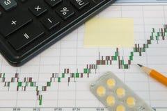 Finanzieren Sie Diagramm auf einem weißen Hintergrund mit Taschenrechner, Bleistifte, Aufkleberkopienraum Lizenzfreies Stockbild