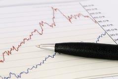 Finanzierung Lizenzfreie Stockfotografie