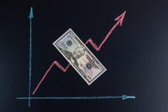 Finanzierung und Konzept der aufwärts Tendenz der Devisen lizenzfreie stockfotos