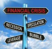 Finanzkrise-Wegweiser zeigt Rezessions-Vermutungs-Hebelkraft A Stockbilder