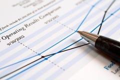 Finanzreport Lizenzfreies Stockfoto