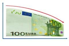 Finanzrezession durch Diagramm des Euro 100. Getrennt. Stockfoto
