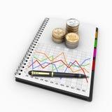 Finanzstatistikvisionsbudget Lizenzfreies Stockfoto