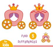 Find differences, Carriage. Find differences, education game for children, Carriage Stock Photos