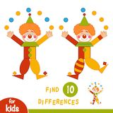 Find differences, game for children, Clown. Find differences, education game for children, Clown Royalty Free Stock Photos
