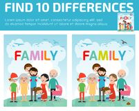 Find differences,Game for kids ,find differences,Brain games, children game, Educational Game for Preschool Children. Game for child,find 10 differences,family Stock Photography