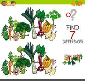 Find differences game with vegetables characters. Cartoon Illustration of Finding Seven Differences Between Pictures Educational Activity Game for Kids with Stock Photography