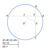 Find the distance from the center of the circle to the point of intersection of the chords Stock Image