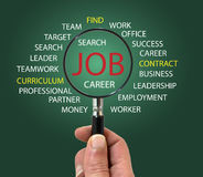 Find a job. Hand with magnifying glass over job related words. Search for job concept Royalty Free Stock Images