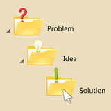 Find solution. Step-by-step from problem to solution. Concept Stock Photo