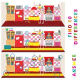Find ten differences learning game for kids. Vector amusement activity.  Royalty Free Stock Photos