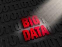 Finden von großen Daten vektor abbildung